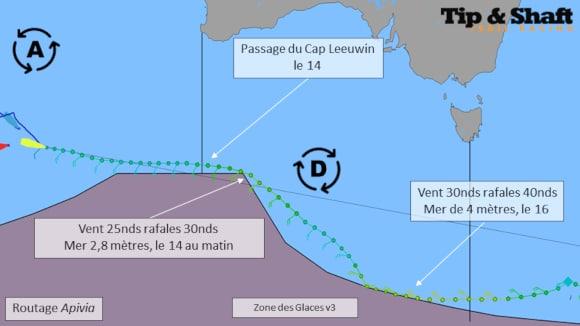 Explications du Vendée Globe de Yoann Richomme